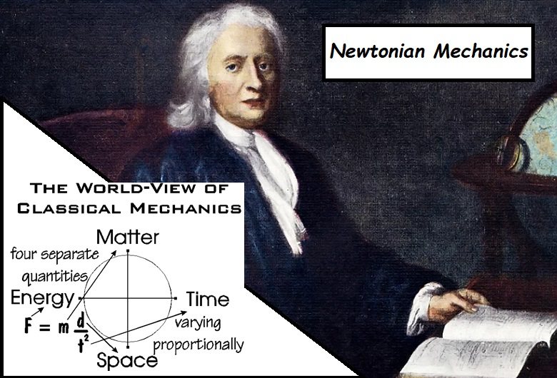 Understanding the Newtonian Mechanism